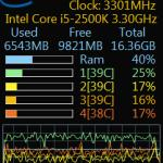 CPU Monitor Sidebar Gadget showing Core Temp Integration