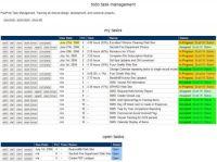 Admin Task List